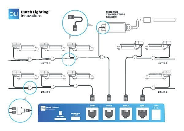 Dutch lighting inovations DLI Cable Set